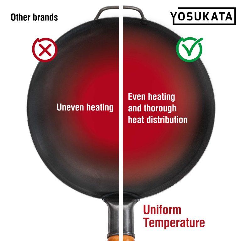 "Yosukata 14"" Black Carbon Steel Wok Pre-Seasoned"